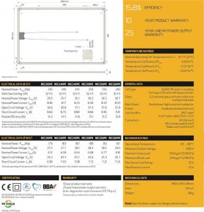 Rec Peak Panels Specifications