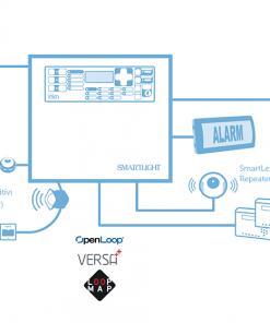 Smartlight Analogue Fire Alarm Panel Gsolonos Hi Tech