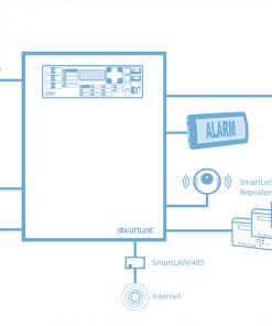 Conventional Fire Alarms Diagram