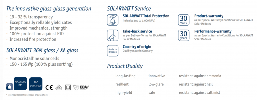 SOLARWATT 36M glass P2